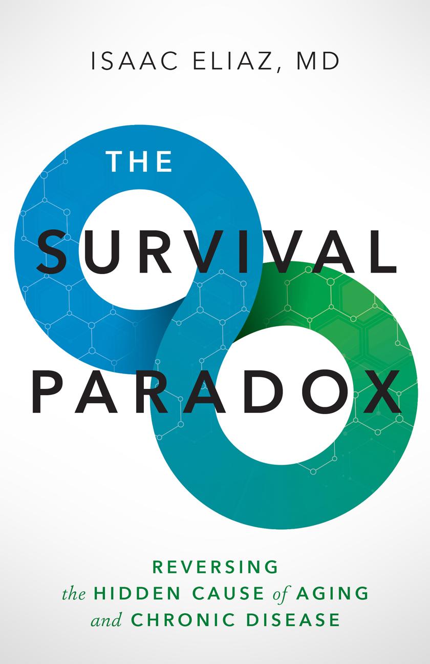 The Survival Paradox